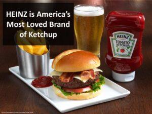 KraftHeinz – It Has To Be Heinz Promotion